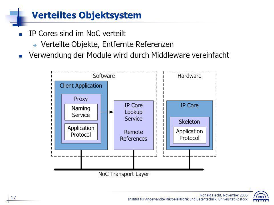 17 Ronald Hecht, November 2005 Institut für Angewandte Mikroelektronik und Datentechnik, Universität Rostock Verteiltes Objektsystem IP Cores sind im