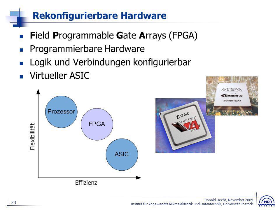 23 Ronald Hecht, November 2005 Institut für Angewandte Mikroelektronik und Datentechnik, Universität Rostock Rekonfigurierbare Hardware Field Programm