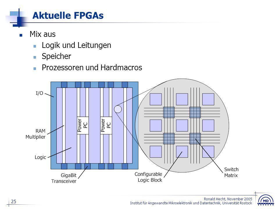 25 Ronald Hecht, November 2005 Institut für Angewandte Mikroelektronik und Datentechnik, Universität Rostock Aktuelle FPGAs Mix aus Logik und Leitunge