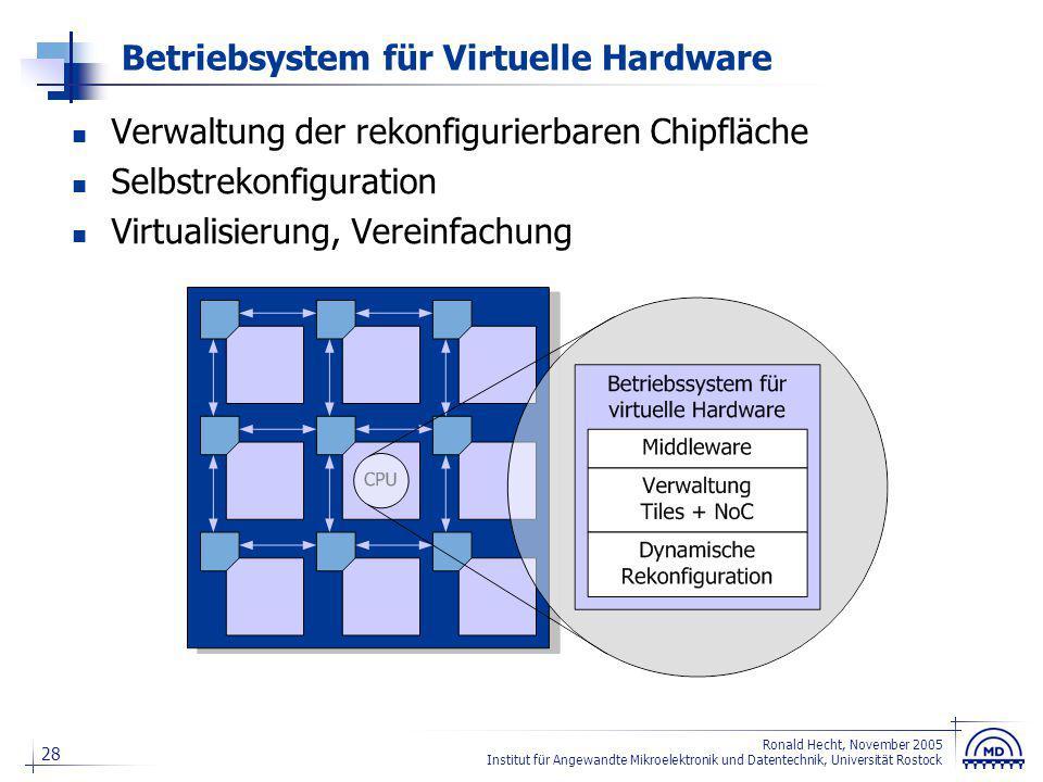 28 Ronald Hecht, November 2005 Institut für Angewandte Mikroelektronik und Datentechnik, Universität Rostock Betriebsystem für Virtuelle Hardware Verw