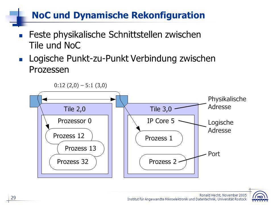 29 Ronald Hecht, November 2005 Institut für Angewandte Mikroelektronik und Datentechnik, Universität Rostock NoC und Dynamische Rekonfiguration Feste