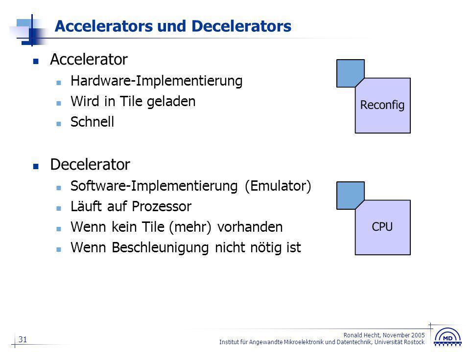 31 Ronald Hecht, November 2005 Institut für Angewandte Mikroelektronik und Datentechnik, Universität Rostock Accelerators und Decelerators Accelerator