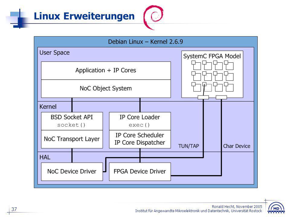 37 Ronald Hecht, November 2005 Institut für Angewandte Mikroelektronik und Datentechnik, Universität Rostock Linux Erweiterungen
