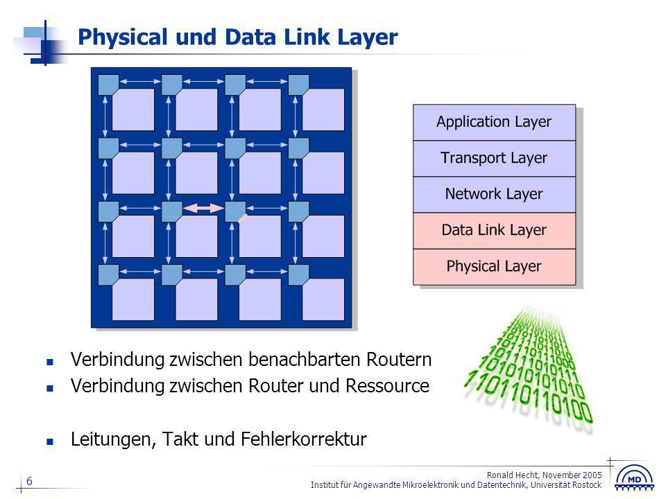 7 Ronald Hecht, November 2005 Institut für Angewandte Mikroelektronik und Datentechnik, Universität Rostock Network Layer Verbindung zwischen entfernten Routern Schnelles, deterministisches Routing durch das Netz Geographische Adressierung