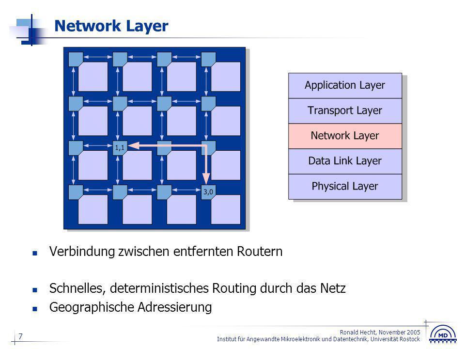 18 Ronald Hecht, November 2005 Institut für Angewandte Mikroelektronik und Datentechnik, Universität Rostock Code Beispiel AES Crypto Core // Referenz auf AESCore deklarieren AESCoreRef myAESCore; // Explizites Binden mit AESCore // Lokalisieren des AESCore im NoC myAESCore = AESCore::getInstance(); // Remote Method Invocation myAESCore->setKey(aKey); aCypher = myAESCore->encrypt(aMessage); // Explizites Trennen vom AESCore myAESCore->releaseInstance();