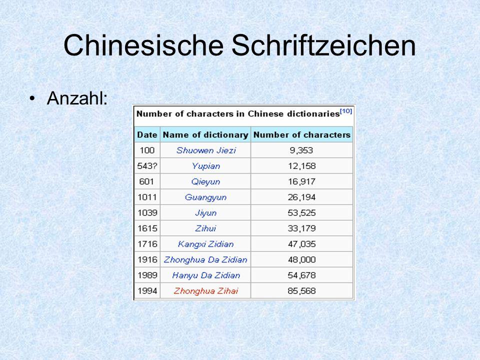 Chinesische Schriftzeichen Anzahl: