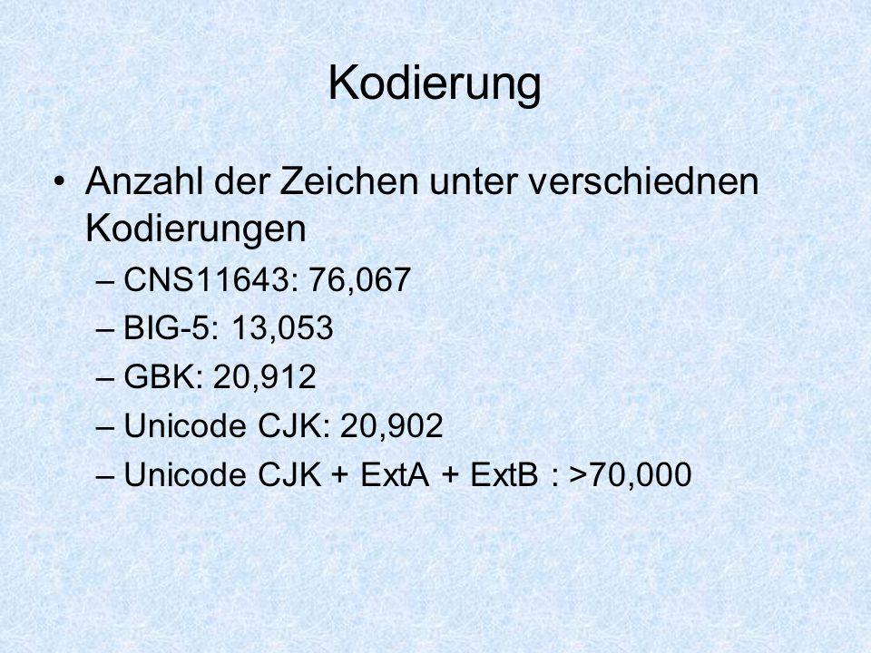 Kodierung Anzahl der Zeichen unter verschiednen Kodierungen –CNS11643: 76,067 –BIG-5: 13,053 –GBK: 20,912 –Unicode CJK: 20,902 –Unicode CJK + ExtA + E