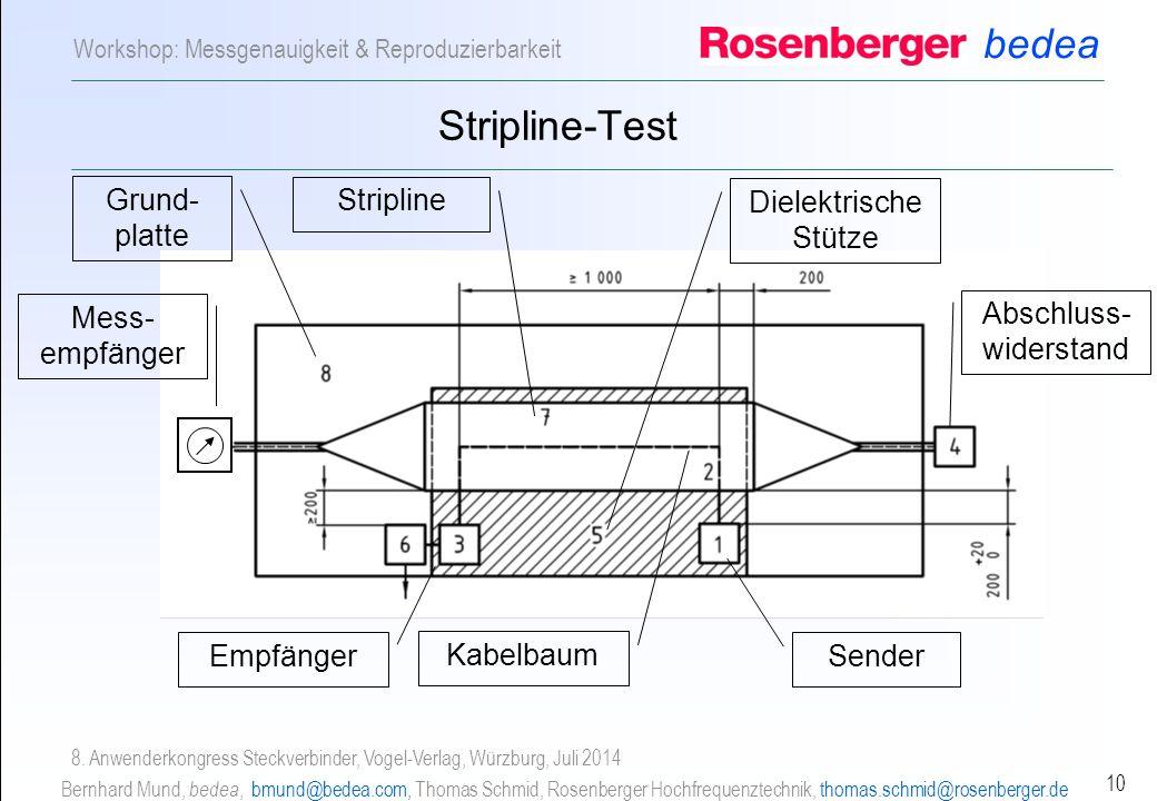 bedea Bernhard Mund, bedea, bmund@bedea.com, Thomas Schmid, Rosenberger Hochfrequenztechnik, thomas.schmid@rosenberger.de 10 Workshop: Messgenauigkeit & Reproduzierbarkeit 8.