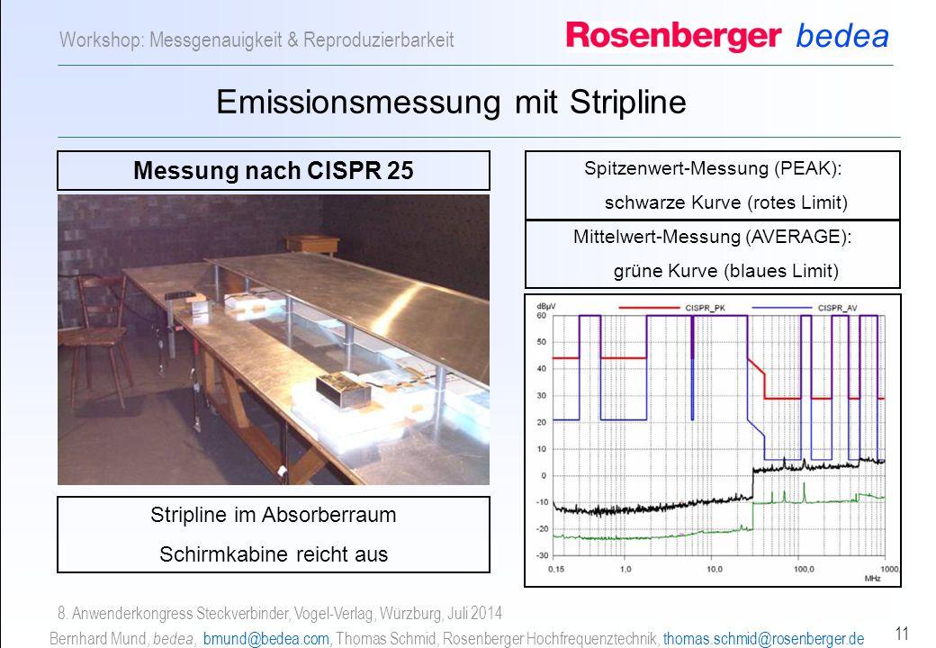 bedea Bernhard Mund, bedea, bmund@bedea.com, Thomas Schmid, Rosenberger Hochfrequenztechnik, thomas.schmid@rosenberger.de 11 Workshop: Messgenauigkeit & Reproduzierbarkeit 8.