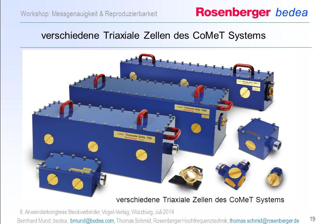 bedea Bernhard Mund, bedea, bmund@bedea.com, Thomas Schmid, Rosenberger Hochfrequenztechnik, thomas.schmid@rosenberger.de 19 Workshop: Messgenauigkeit & Reproduzierbarkeit 8.