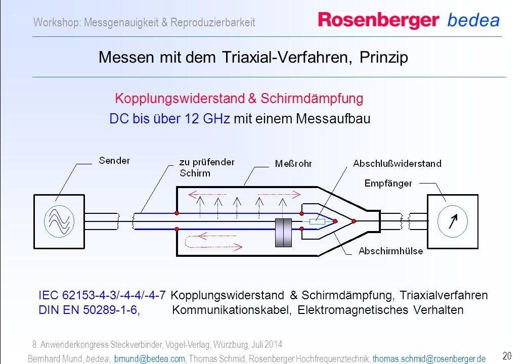 bedea Bernhard Mund, bedea, bmund@bedea.com, Thomas Schmid, Rosenberger Hochfrequenztechnik, thomas.schmid@rosenberger.de 20 Workshop: Messgenauigkeit & Reproduzierbarkeit 8.