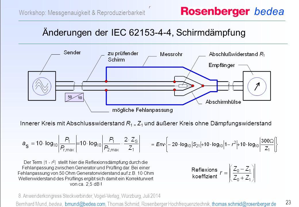 bedea Bernhard Mund, bedea, bmund@bedea.com, Thomas Schmid, Rosenberger Hochfrequenztechnik, thomas.schmid@rosenberger.de 23 Workshop: Messgenauigkeit
