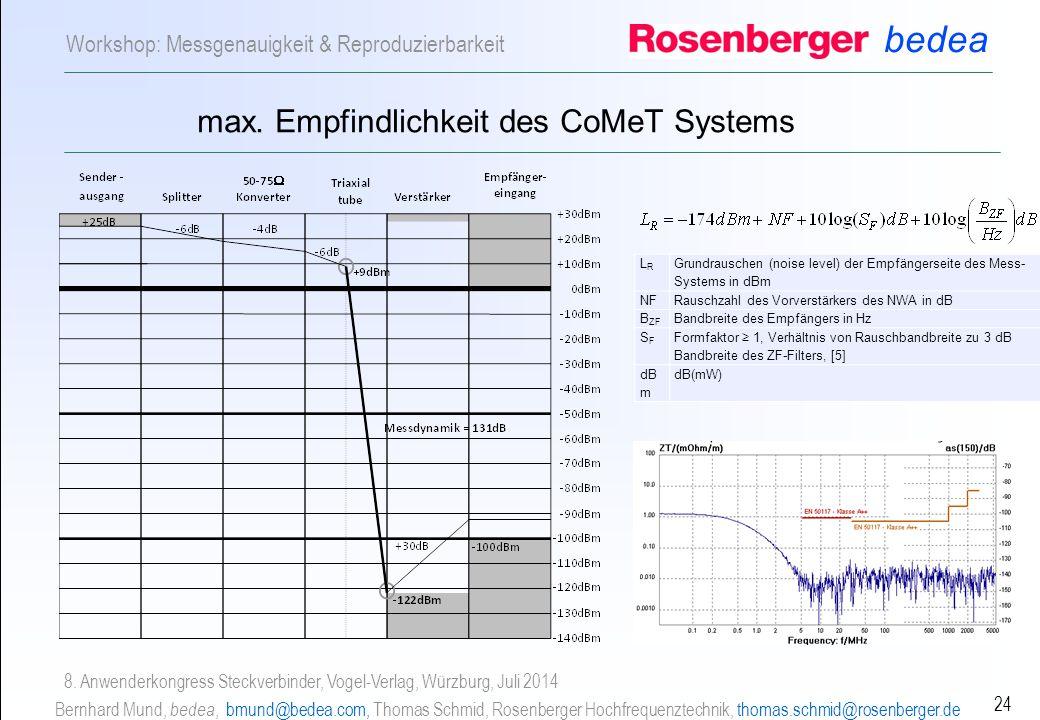 bedea Bernhard Mund, bedea, bmund@bedea.com, Thomas Schmid, Rosenberger Hochfrequenztechnik, thomas.schmid@rosenberger.de 24 Workshop: Messgenauigkeit & Reproduzierbarkeit 8.