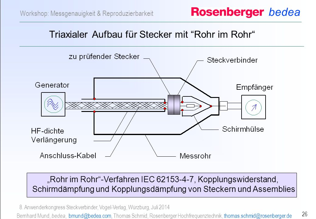 bedea Bernhard Mund, bedea, bmund@bedea.com, Thomas Schmid, Rosenberger Hochfrequenztechnik, thomas.schmid@rosenberger.de 26 Workshop: Messgenauigkeit