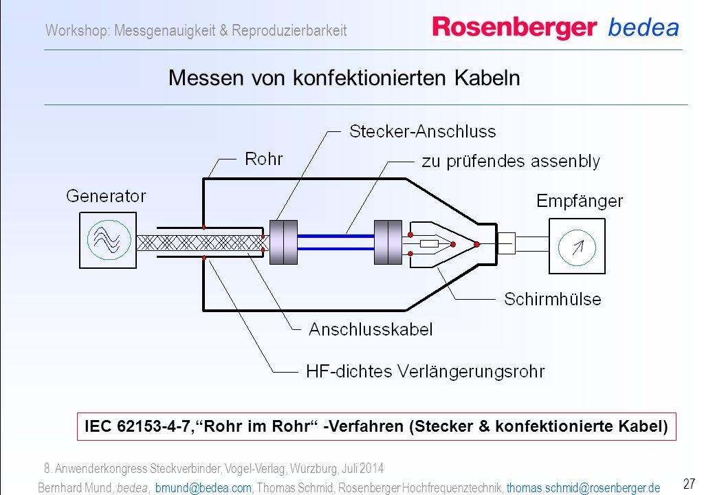 bedea Bernhard Mund, bedea, bmund@bedea.com, Thomas Schmid, Rosenberger Hochfrequenztechnik, thomas.schmid@rosenberger.de 27 Workshop: Messgenauigkeit & Reproduzierbarkeit 8.