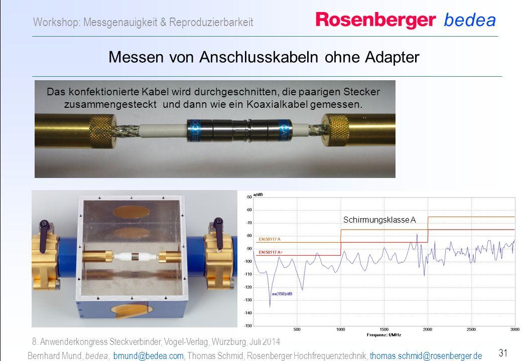 bedea Bernhard Mund, bedea, bmund@bedea.com, Thomas Schmid, Rosenberger Hochfrequenztechnik, thomas.schmid@rosenberger.de 31 Workshop: Messgenauigkeit & Reproduzierbarkeit 8.