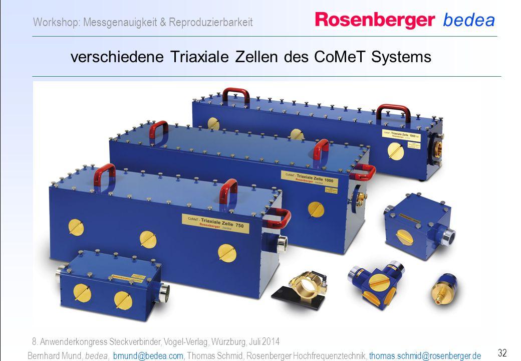 bedea Bernhard Mund, bedea, bmund@bedea.com, Thomas Schmid, Rosenberger Hochfrequenztechnik, thomas.schmid@rosenberger.de 32 Workshop: Messgenauigkeit & Reproduzierbarkeit 8.