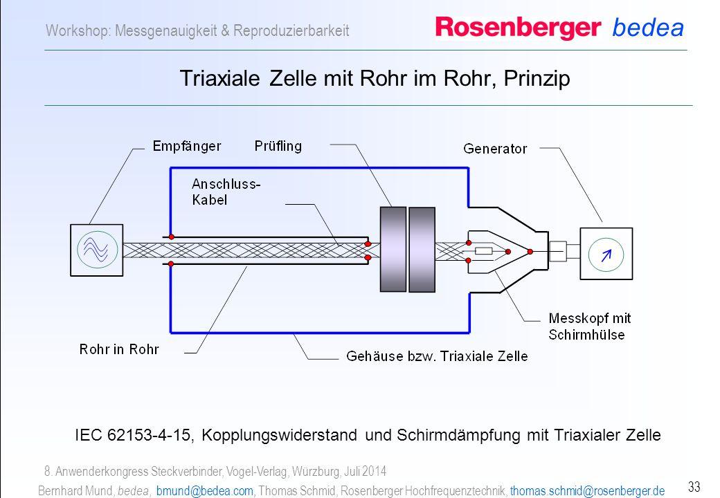 bedea Bernhard Mund, bedea, bmund@bedea.com, Thomas Schmid, Rosenberger Hochfrequenztechnik, thomas.schmid@rosenberger.de 33 Workshop: Messgenauigkeit & Reproduzierbarkeit 8.