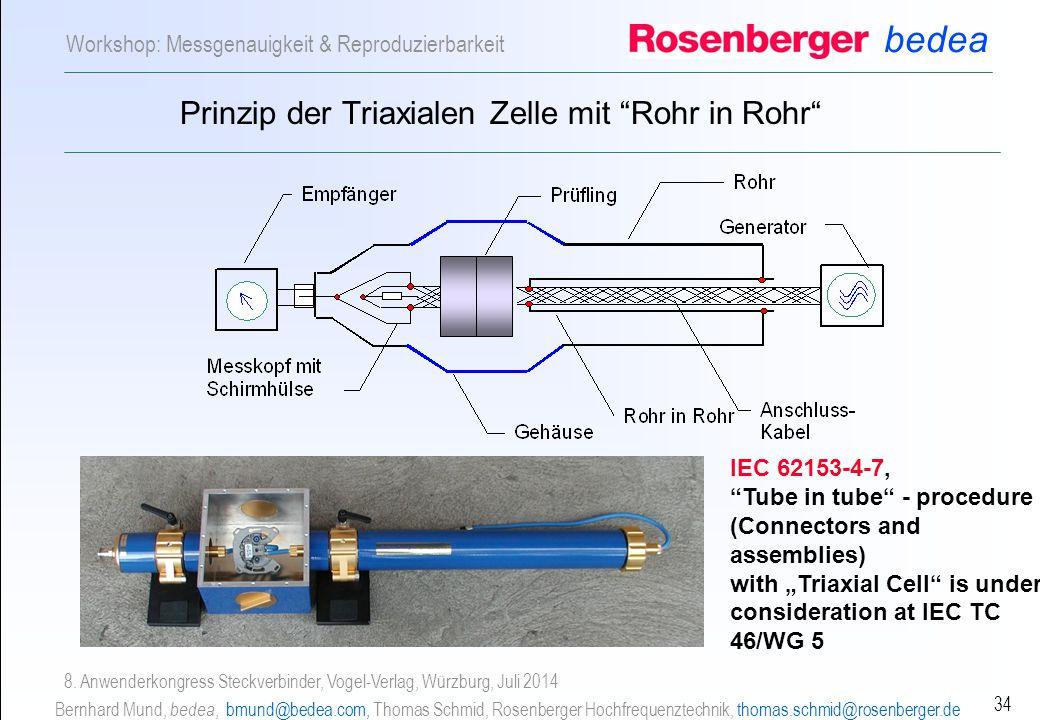 bedea Bernhard Mund, bedea, bmund@bedea.com, Thomas Schmid, Rosenberger Hochfrequenztechnik, thomas.schmid@rosenberger.de 34 Workshop: Messgenauigkeit