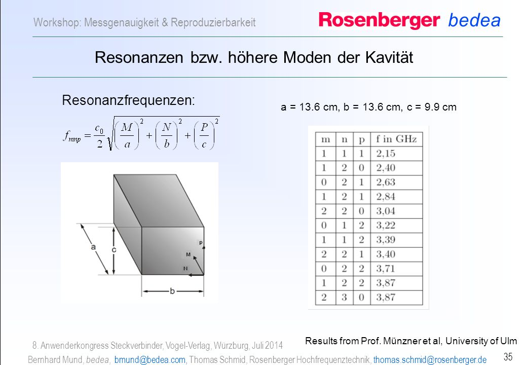 bedea Bernhard Mund, bedea, bmund@bedea.com, Thomas Schmid, Rosenberger Hochfrequenztechnik, thomas.schmid@rosenberger.de 35 Workshop: Messgenauigkeit & Reproduzierbarkeit 8.