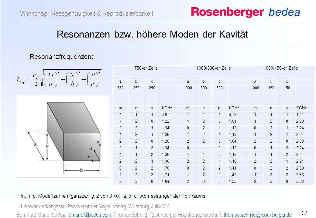 bedea Bernhard Mund, bedea, bmund@bedea.com, Thomas Schmid, Rosenberger Hochfrequenztechnik, thomas.schmid@rosenberger.de 37 Workshop: Messgenauigkeit & Reproduzierbarkeit 8.