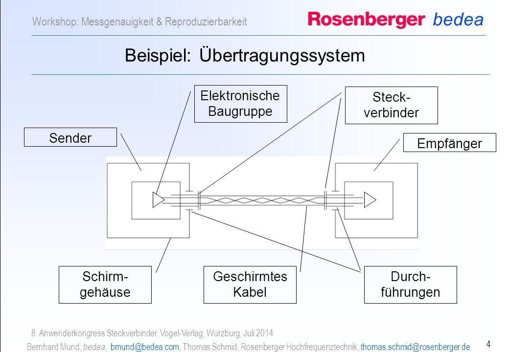 bedea Bernhard Mund, bedea, bmund@bedea.com, Thomas Schmid, Rosenberger Hochfrequenztechnik, thomas.schmid@rosenberger.de 4 Workshop: Messgenauigkeit & Reproduzierbarkeit 8.