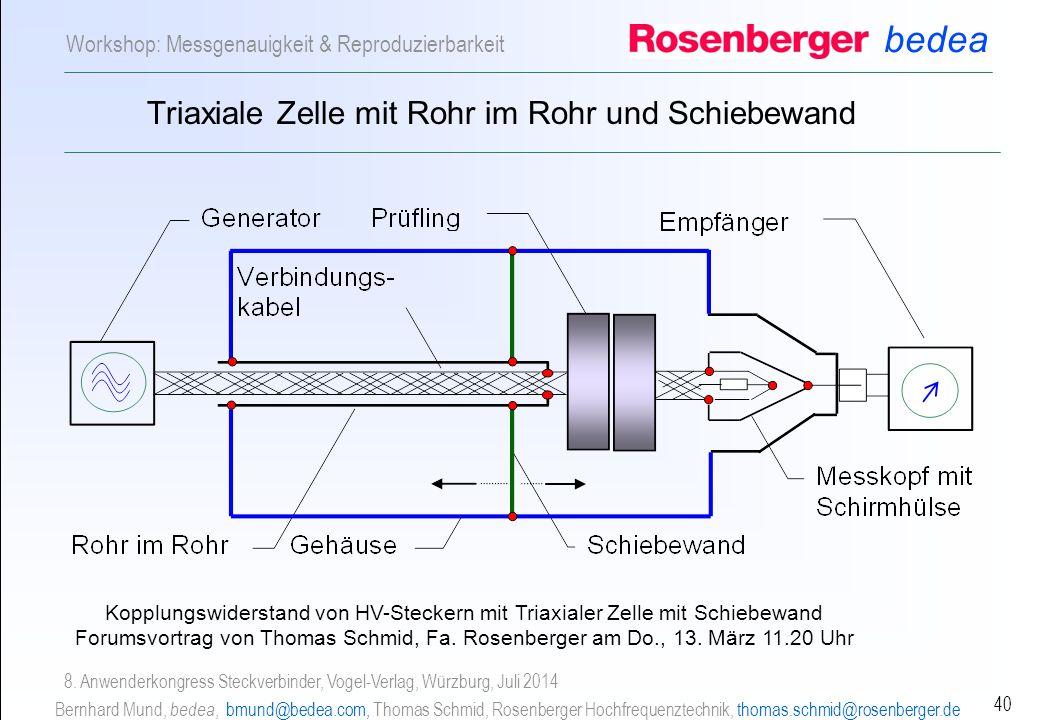bedea Bernhard Mund, bedea, bmund@bedea.com, Thomas Schmid, Rosenberger Hochfrequenztechnik, thomas.schmid@rosenberger.de 40 Workshop: Messgenauigkeit & Reproduzierbarkeit 8.