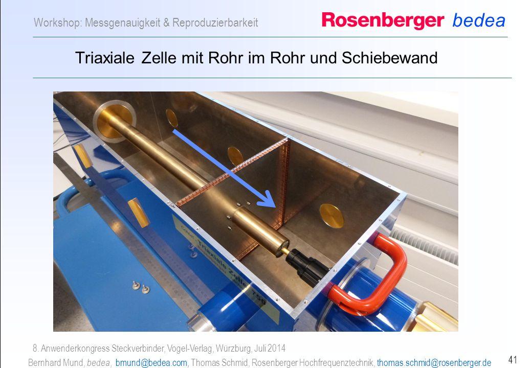 bedea Bernhard Mund, bedea, bmund@bedea.com, Thomas Schmid, Rosenberger Hochfrequenztechnik, thomas.schmid@rosenberger.de 41 Workshop: Messgenauigkeit & Reproduzierbarkeit 8.