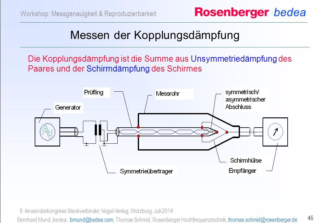 bedea Bernhard Mund, bedea, bmund@bedea.com, Thomas Schmid, Rosenberger Hochfrequenztechnik, thomas.schmid@rosenberger.de 46 Workshop: Messgenauigkeit & Reproduzierbarkeit 8.