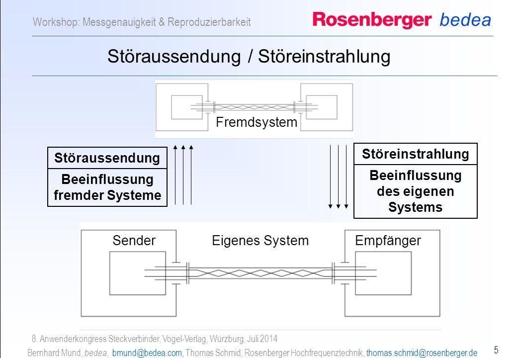 bedea Bernhard Mund, bedea, bmund@bedea.com, Thomas Schmid, Rosenberger Hochfrequenztechnik, thomas.schmid@rosenberger.de 5 Workshop: Messgenauigkeit & Reproduzierbarkeit 8.