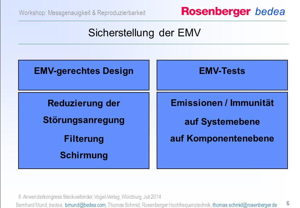 bedea Bernhard Mund, bedea, bmund@bedea.com, Thomas Schmid, Rosenberger Hochfrequenztechnik, thomas.schmid@rosenberger.de 6 Workshop: Messgenauigkeit & Reproduzierbarkeit 8.