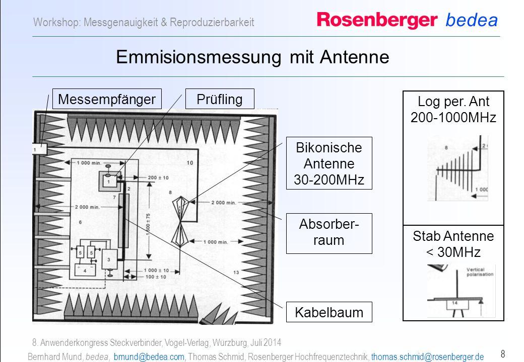 bedea Bernhard Mund, bedea, bmund@bedea.com, Thomas Schmid, Rosenberger Hochfrequenztechnik, thomas.schmid@rosenberger.de 8 Workshop: Messgenauigkeit & Reproduzierbarkeit 8.