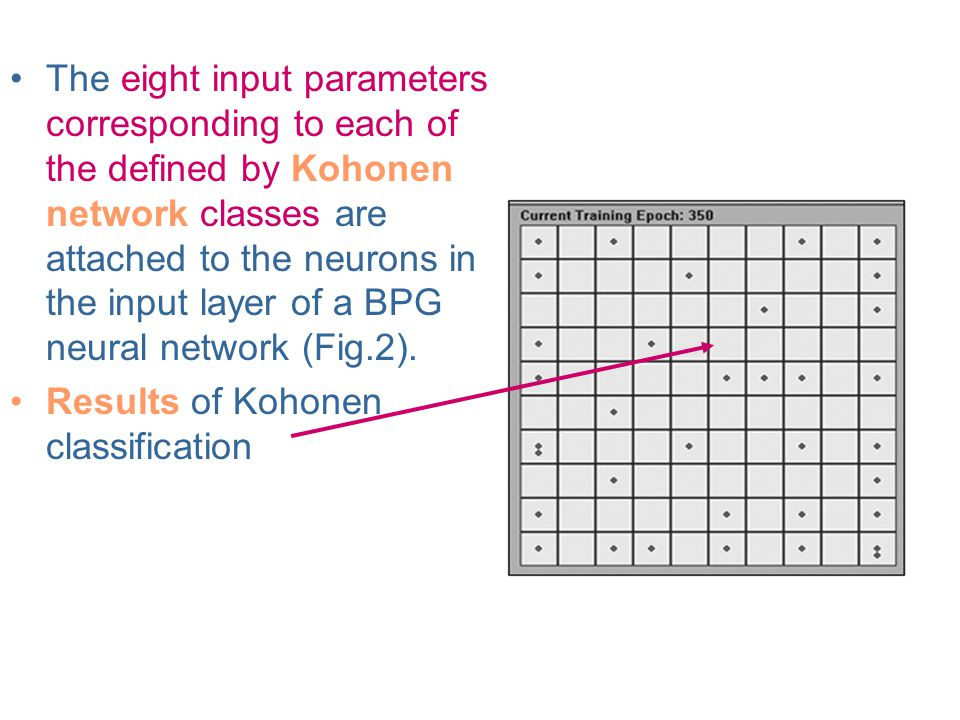 The eight input parameters corresponding to each of the defined by Kohonen network classes are attached to the neurons in the input layer of a BPG neural network (Fig.2).