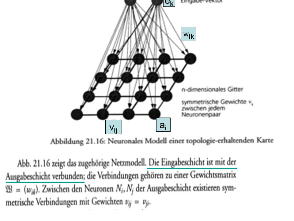 Konsequenzen Neuronale Netze sind ungeeignet für deterministische Aufgaben (Regeln, Berechnungen, absolute Fehlerfreiheit).