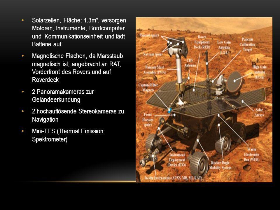 Solarzellen, Fläche: 1.3m², versorgen Motoren, Instrumente, Bordcomputer und Kommunikationseinheit und lädt Batterie auf Magnetische Flächen, da Marss