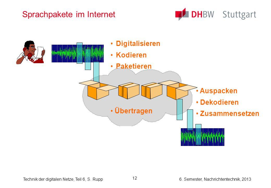 6. Semester, Nachrichtentechnik, 2013Technik der digitalen Netze, Teil 6, S. Rupp 12 Sprachpakete im Internet Digitalisieren Kodieren Paketieren Auspa