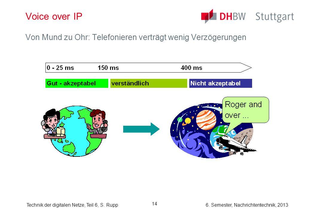 6. Semester, Nachrichtentechnik, 2013Technik der digitalen Netze, Teil 6, S. Rupp 14 Voice over IP Von Mund zu Ohr: Telefonieren verträgt wenig Verzög