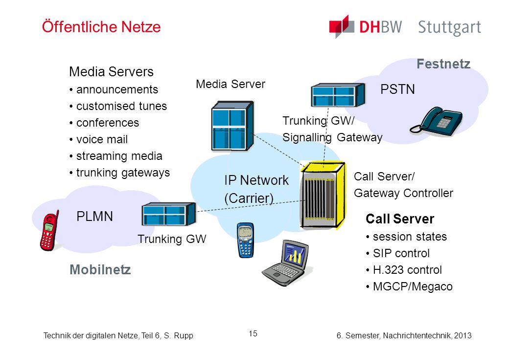 6. Semester, Nachrichtentechnik, 2013Technik der digitalen Netze, Teil 6, S. Rupp 15 Öffentliche Netze IP Network (Carrier) PSTN Call Server/ Gateway