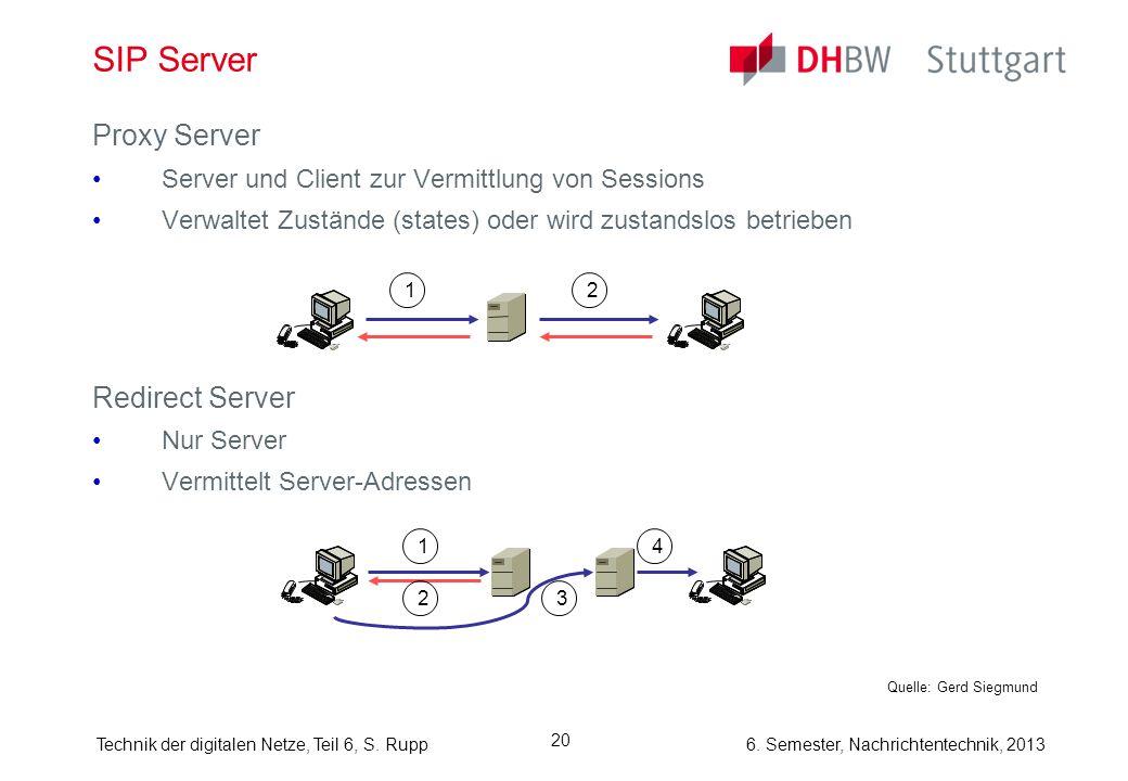 6. Semester, Nachrichtentechnik, 2013Technik der digitalen Netze, Teil 6, S. Rupp 20 SIP Server Proxy Server Server und Client zur Vermittlung von Ses