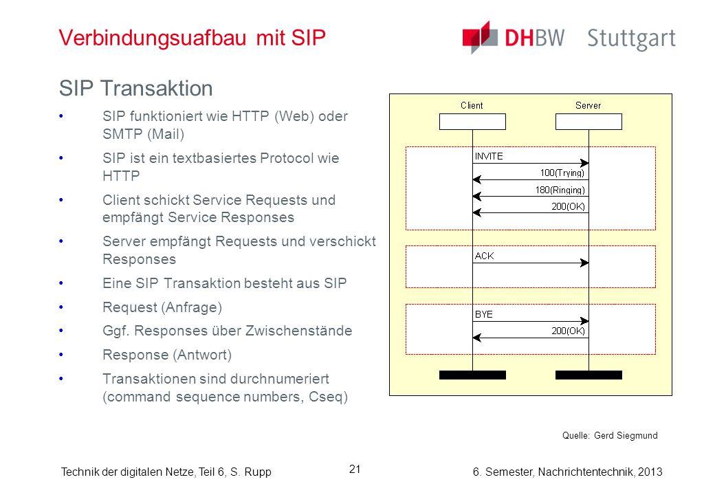 6. Semester, Nachrichtentechnik, 2013Technik der digitalen Netze, Teil 6, S. Rupp 21 Verbindungsuafbau mit SIP SIP Transaktion SIP funktioniert wie HT