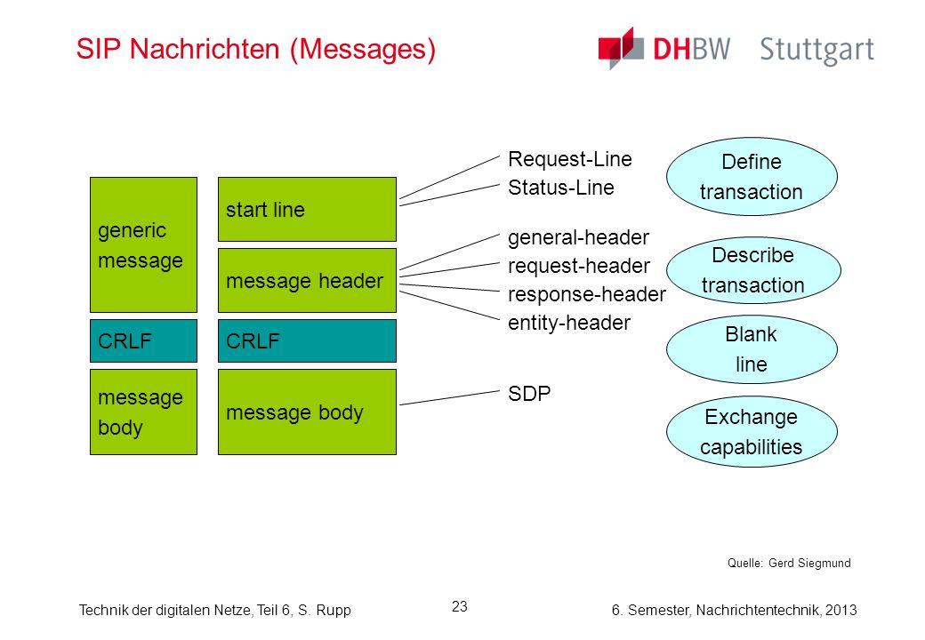 6. Semester, Nachrichtentechnik, 2013Technik der digitalen Netze, Teil 6, S. Rupp 23 SIP Nachrichten (Messages) generic message body start line messag