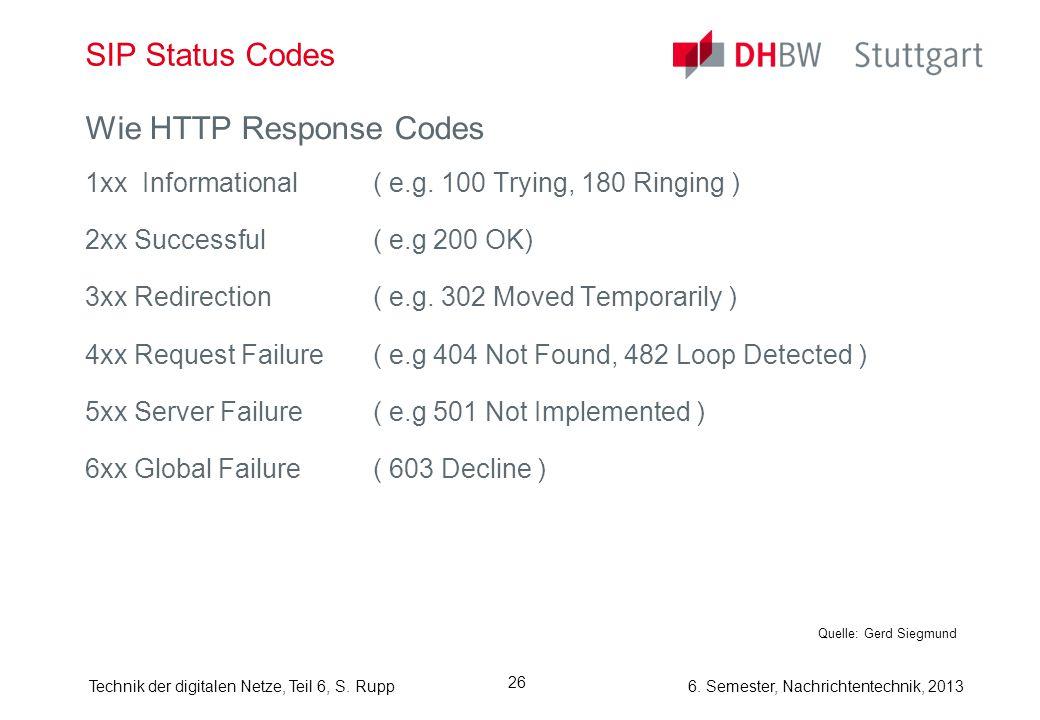 6. Semester, Nachrichtentechnik, 2013Technik der digitalen Netze, Teil 6, S. Rupp 26 SIP Status Codes Wie HTTP Response Codes 1xx Informational ( e.g.