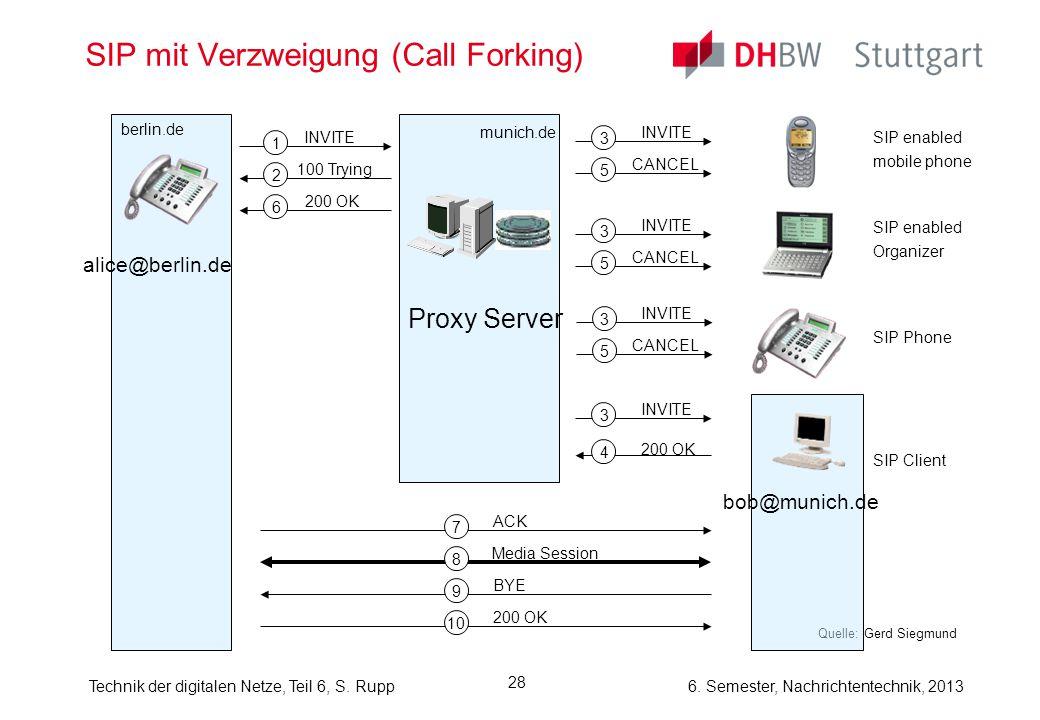 6. Semester, Nachrichtentechnik, 2013Technik der digitalen Netze, Teil 6, S. Rupp 28 SIP mit Verzweigung (Call Forking) Quelle: Gerd Siegmund berlin.d