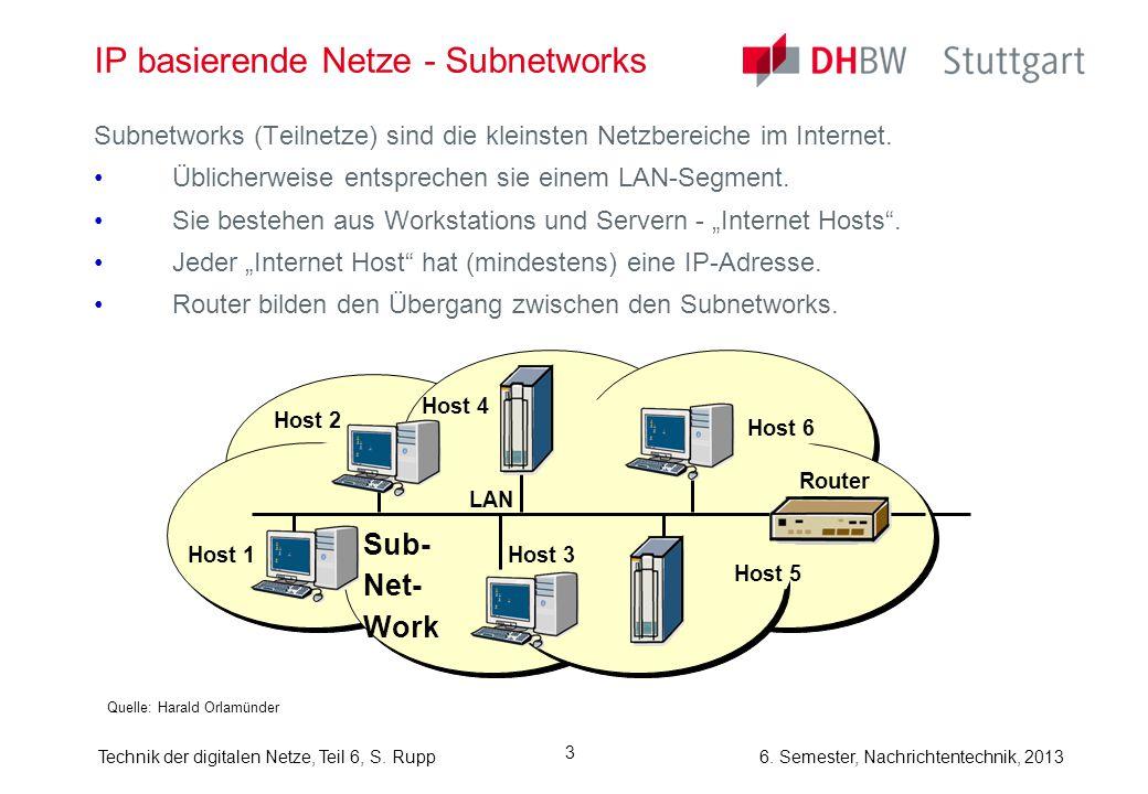 6. Semester, Nachrichtentechnik, 2013Technik der digitalen Netze, Teil 6, S. Rupp 3 IP basierende Netze - Subnetworks Subnetworks (Teilnetze) sind die
