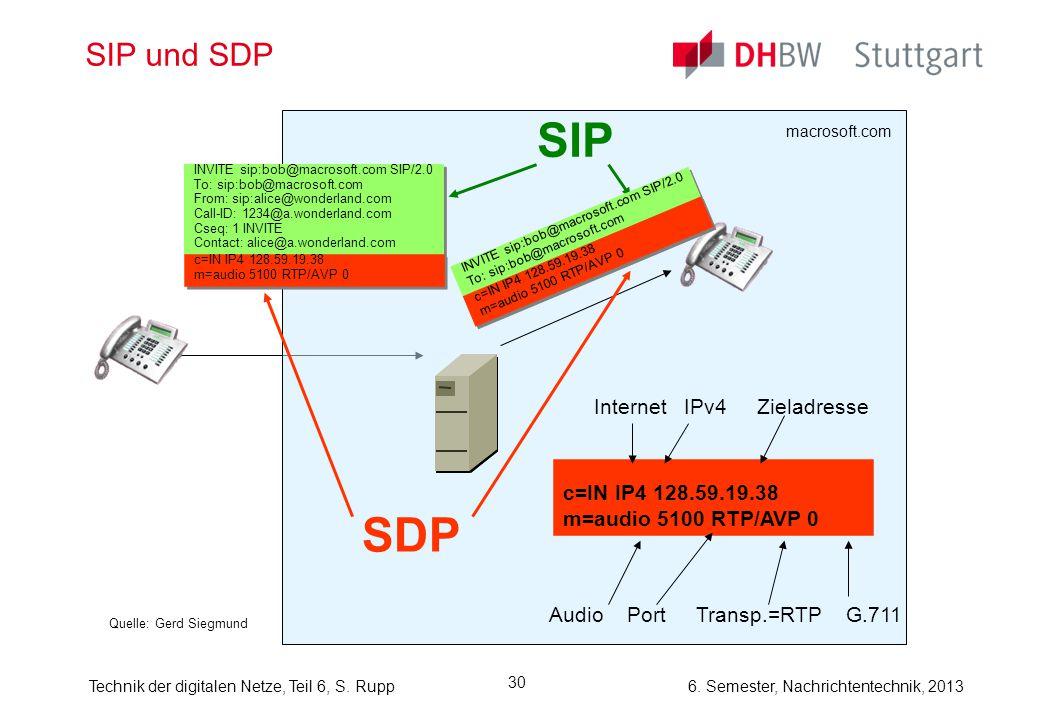 6. Semester, Nachrichtentechnik, 2013Technik der digitalen Netze, Teil 6, S. Rupp 30 SIP und SDP Quelle: Gerd Siegmund macrosoft.com INVITE sip:bob@ma
