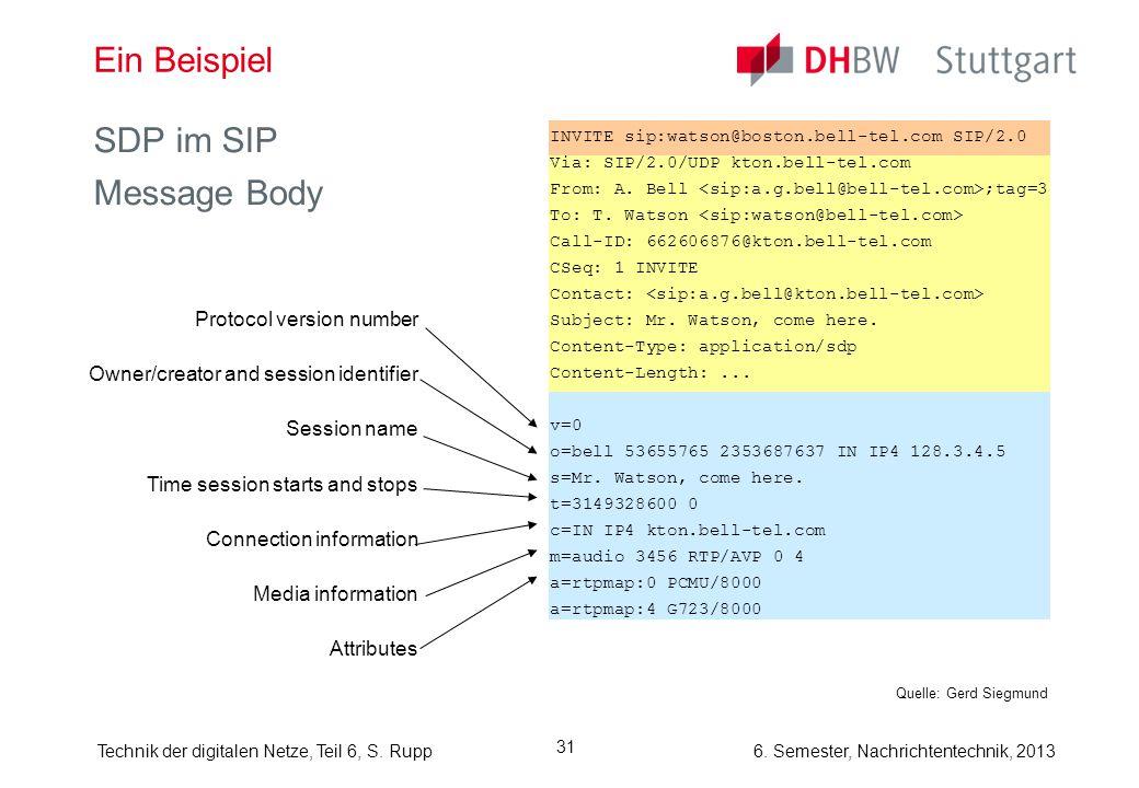 6. Semester, Nachrichtentechnik, 2013Technik der digitalen Netze, Teil 6, S. Rupp 31 Ein Beispiel SDP im SIP Message Body Quelle: Gerd Siegmund INVITE