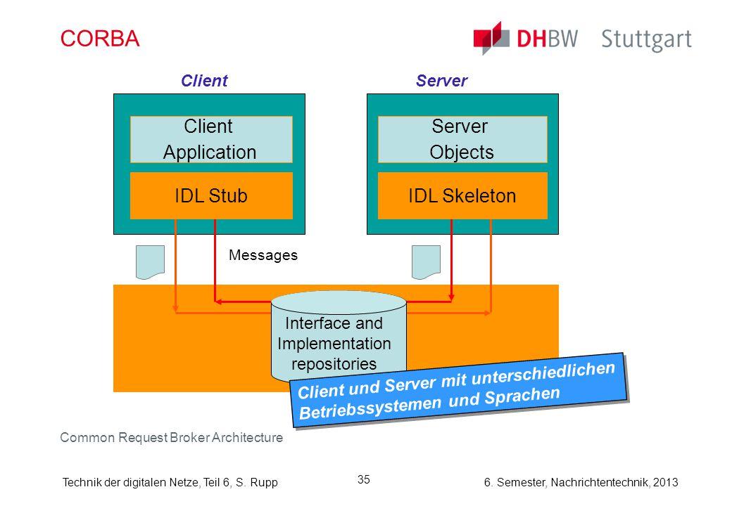 6. Semester, Nachrichtentechnik, 2013Technik der digitalen Netze, Teil 6, S. Rupp 35 CORBA Common Request Broker Architecture ServerClient IDL Skeleto