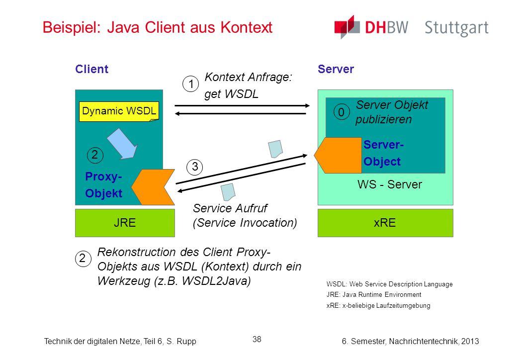 6. Semester, Nachrichtentechnik, 2013Technik der digitalen Netze, Teil 6, S. Rupp 38 Beispiel: Java Client aus Kontext ClientServer Proxy- Objekt Serv