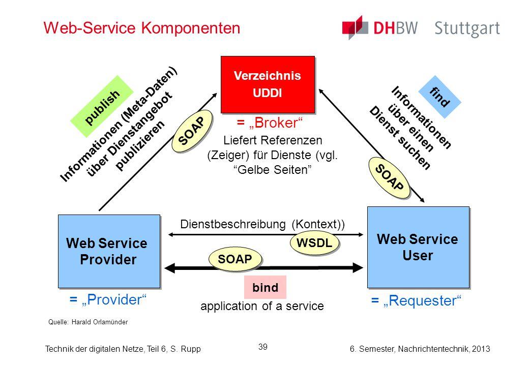 "6. Semester, Nachrichtentechnik, 2013Technik der digitalen Netze, Teil 6, S. Rupp 39 Web-Service Komponenten Quelle: Harald Orlamünder = ""Provider"" We"