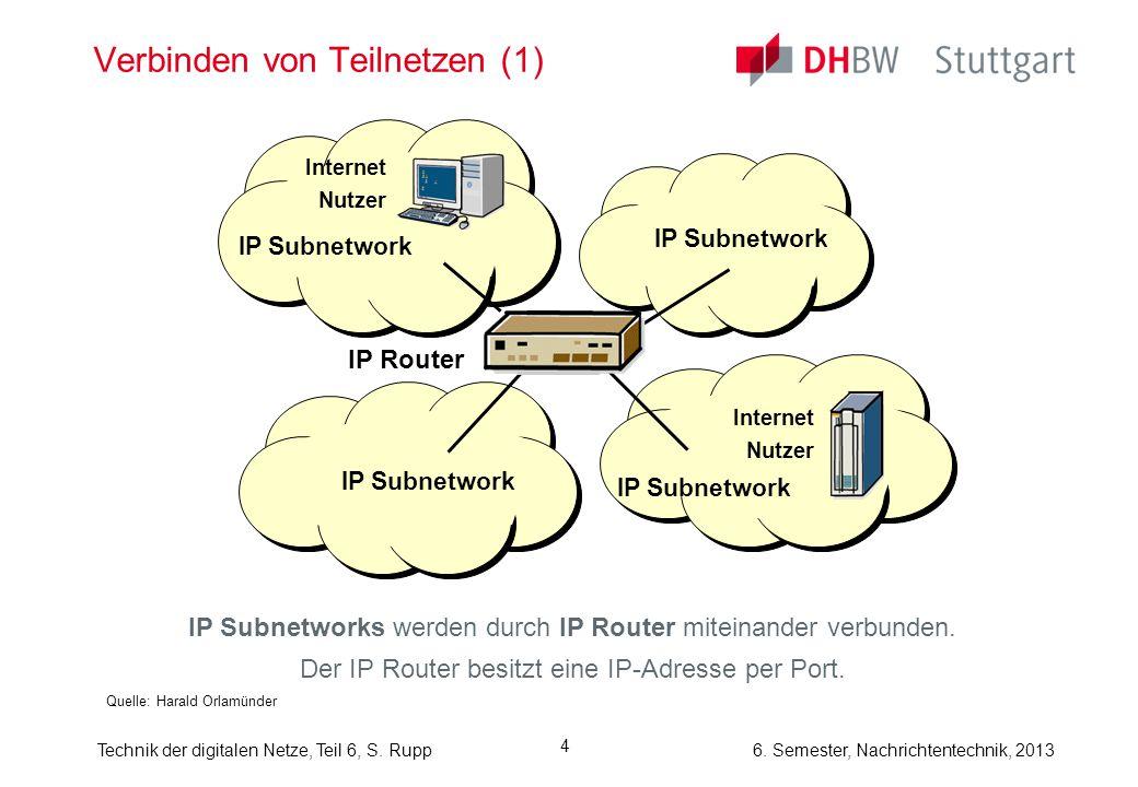 6. Semester, Nachrichtentechnik, 2013Technik der digitalen Netze, Teil 6, S. Rupp 4 Verbinden von Teilnetzen (1) IP Subnetworks werden durch IP Router